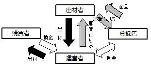 05_kinoekinaka+